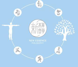 Концепция «философия новой фармакопеи»